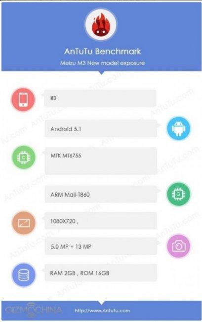 Технические характеристики Meizu M3 слиты в сеть